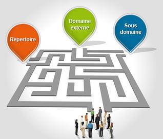 Créer un Blog en Répertoire, Sous-Domaine ou Domaine? | WebZine E-Commerce &  E-Marketing - Alexandre Kuhn | Scoop.it
