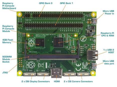Raspberry Pi: Introducing the NEW Raspberry Pi ...   element14   Arduino, Netduino, Rasperry Pi!   Scoop.it
