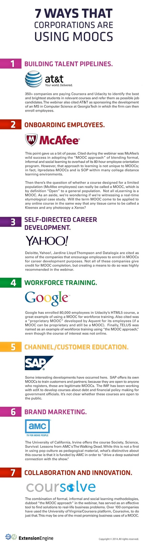 How Corporations Use MOOCs Infographic | Social Media 4 Education | Scoop.it