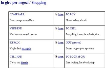 LearnItaliano.net - osnovne reči i fraze | Italijanski online | Scoop.it
