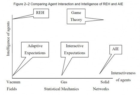 Progressing from game theory to agent based modelling to simulate social emergence | Social Foraging | Scoop.it