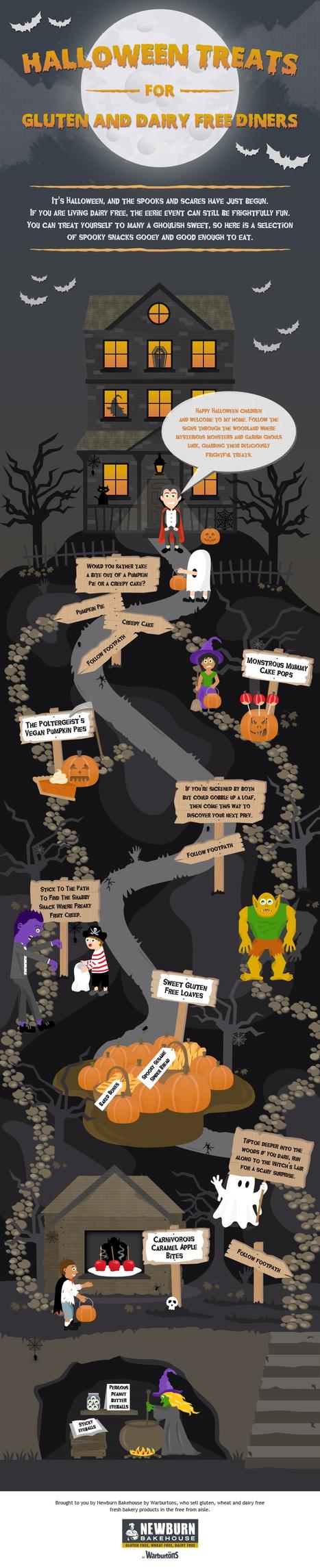 Jimbo's Homemade: Halloween | Etc. | Scoop.it