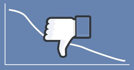 Les utilisateurs postent de moins en moins de contenu sur Facebook - Blog du Modérateur | usages du numérique | Scoop.it