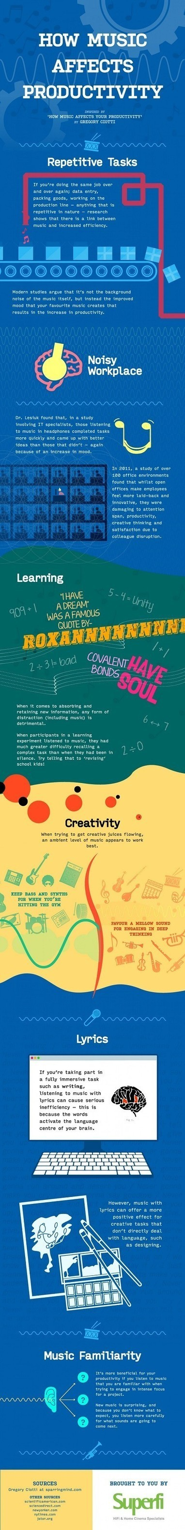 How Music Affects Productivity   Performance Project   Scoop.it