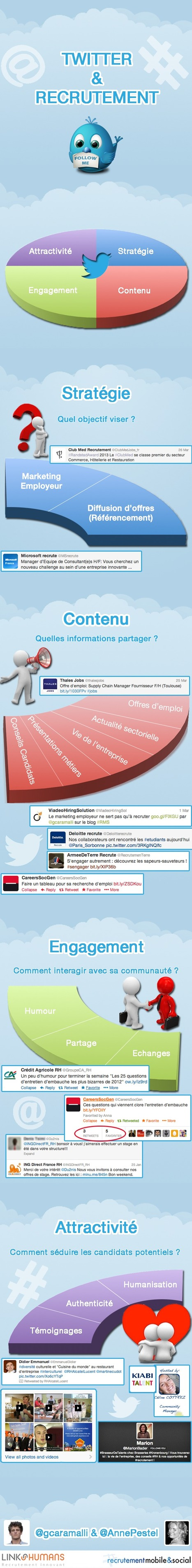 Etude des Comptes Twitter Carrières [Infographie] | Didactics and Technology in Education | Scoop.it