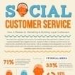 Infographie : Les médias sociaux au service de la relation client | DECIZYX | Scoop.it