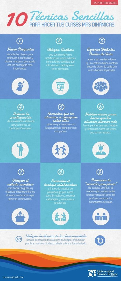 10 Técnicas para que tus Clases sean más Dinámicas | Infografía | EDUCACIÓN en Puerto TIC | Scoop.it
