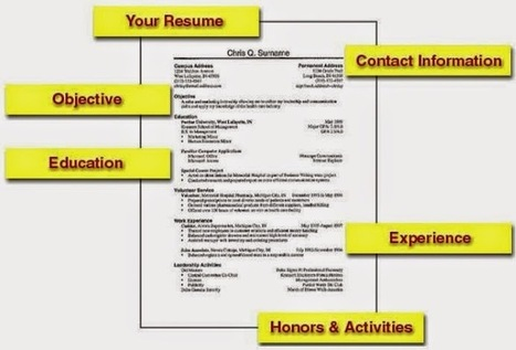 How to Create a Resume | AP ECET 2014 Mock Counselling | Scoop.it