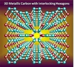 El carbono en tres dimensiones se vuelve metálico   FORMAS ALOTRÓPICAS DEL CARBONO   Scoop.it
