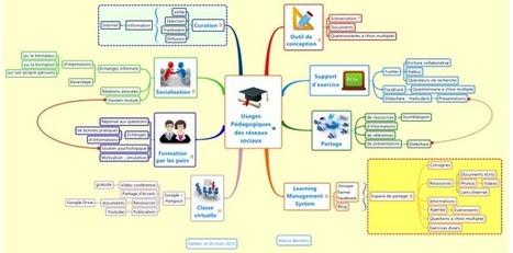 Comment et pourquoi utiliser les réseaux sociaux en formation | Orangeade | Scoop.it