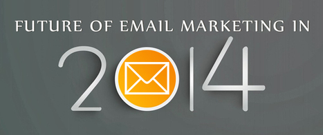 Email Marketing In India – Future & Trends 2014 | email marketing & social media | Scoop.it