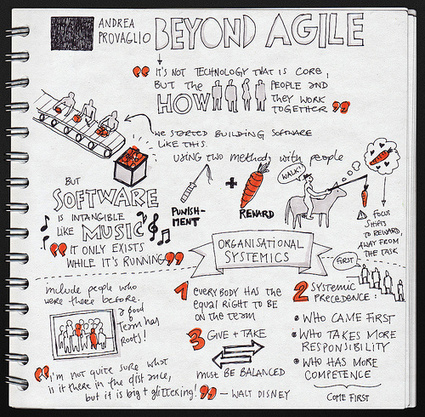 Isn't it time that Higher Education went agile? | Distance Ed Archive | Scoop.it