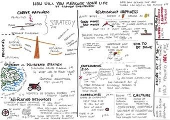 Sketchnoting How Will You Measure Your Life - David Bolton Strikes Again | SKETCHNOTING | Scoop.it