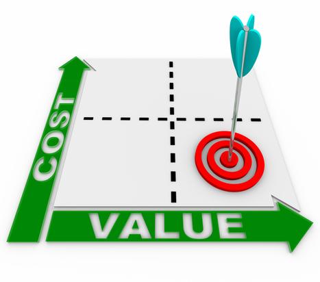 Fideliza Marketing Relacional: Los 5 tipos de ROI en social media que deberías conocer | Marketing D | Scoop.it
