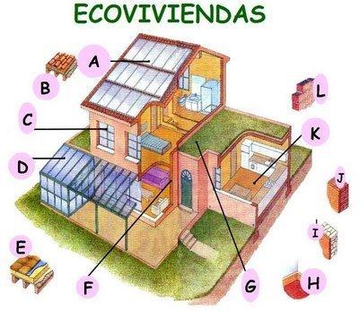 Casas ECOLOGICAS | Casas Ecológicas | Scoop.it