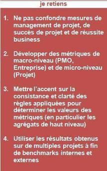 Les métriques dans le management de projet | Le Saviez-Vous ? | Scoop.it