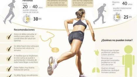 Conozca cuántos kilómetros puede trotar según su edad - LaRepública.com.co | Running | Scoop.it