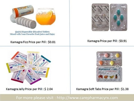 Purchase Kamagra Fizz online at Best price | Health | Scoop.it