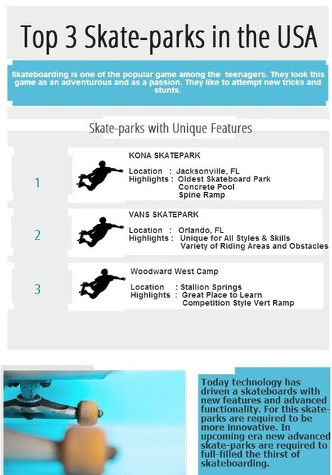 Top 3 Skate-parks in the USA | Evolve Skateboards | Scoop.it