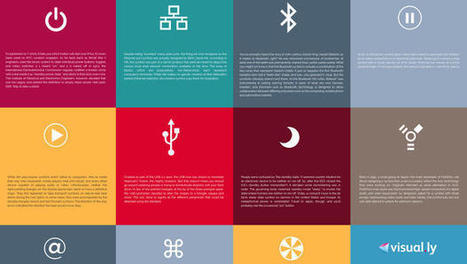 The Esoteric Symbols Behind User Interfaces, Explained | Interface Usability and Interaction | Scoop.it