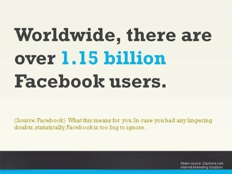 Top Facebook Statistics 2013 [as of September] | Mobile Marketing | Scoop.it
