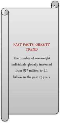 Is weight loss Surgery a solution to obesity? | Breaking news on today newspaper - Indian Economy Report | Scoop.it