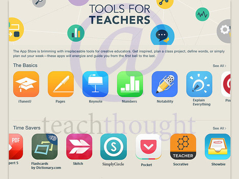 15 Essential Apps For The Organized Teacher | Edtech PK-12 | Scoop.it