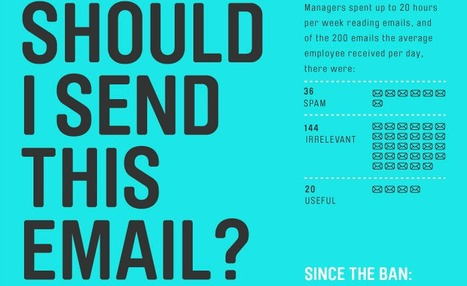 Infographie - Apprenons ensemble à envoyer des emails pertinents | Behavioral Economics Info | Scoop.it