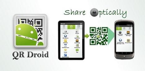 Android Universe » QR Droid Y Los Codigos Qr   VIM   Scoop.it