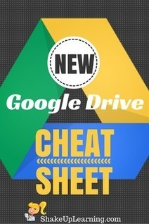 A NEW Google Drive CHEAT SHEET | Lund's K-12 Technology Integration | Scoop.it