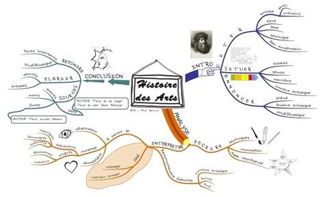 Carte mentale pour l'oral d'Histoire des Arts | les cartes mentales dans l'enseignement | Scoop.it