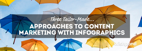 3 Tailor-Made Approaches to Content Marketing with Infographics | Digital Content Marketing | Scoop.it