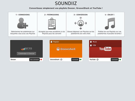 Convertir ses playlists Deezer / Grooveshark / YouTube | formation 2.0 | Scoop.it