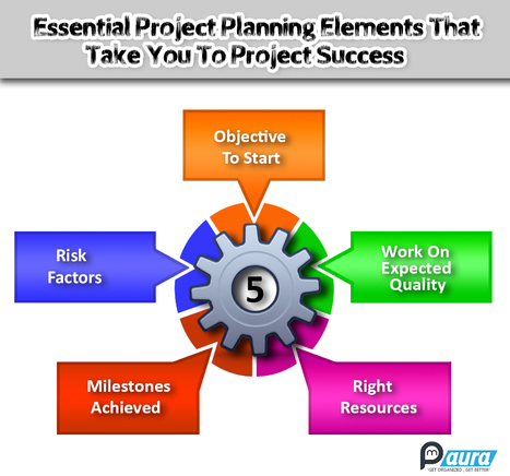 5 Essential Project Planning Elements That Take You To Project Success | Project Management software | Scoop.it
