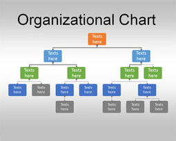 Free Org Chart PowerPoint Template | Diagrams | Scoop.it