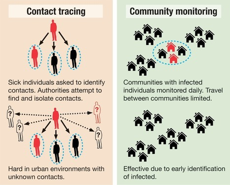 Beyond Contact Tracing: Community-Based Early Detection for Ebola Response   Papers   Scoop.it