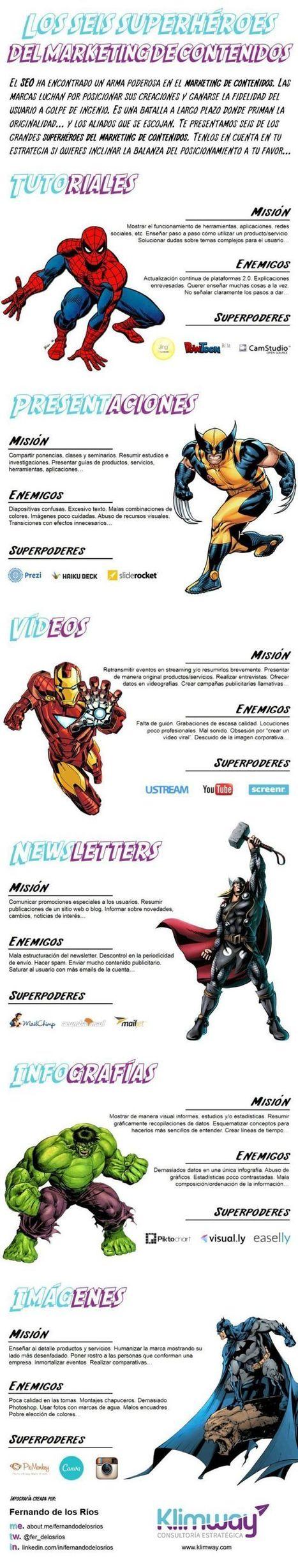 Los superhéroes del marketing de contenidos.   Content Curator   Scoop.it
