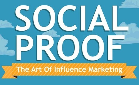 SOCIAL PROOF  - What Types of Social Proof Businesses can Use on Their Website [infographic] | Website Pages Advice | Scoop.it