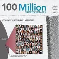 Well Represented LinkedIn Site | troblinreich.com | Deep Rich Data for Nonprofit Organizations | Scoop.it