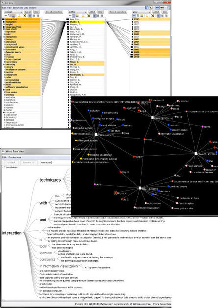 Review: network and relationship visualisation   Stories Through Data   Visualisation   Scoop.it
