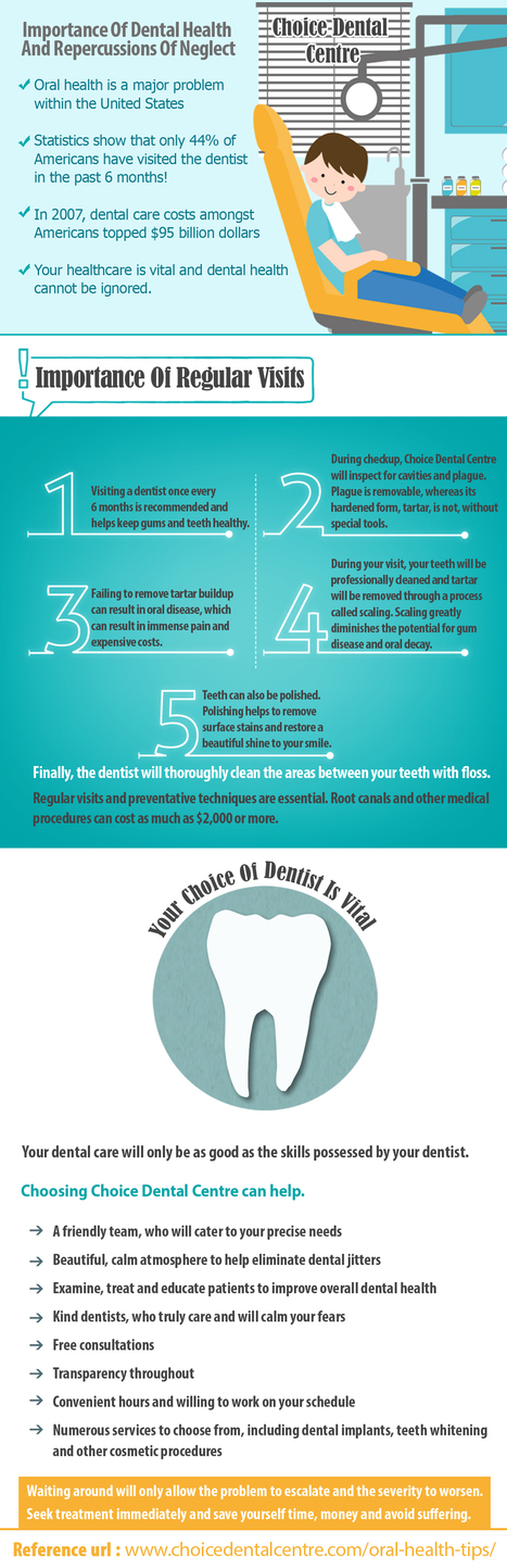 Importance of Dental Health | It is key to Happy life | Scoop.it