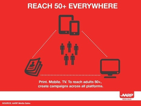 Adults 50+ Now Dominate All Consumer Spending — Medium | Social media marketers | Scoop.it