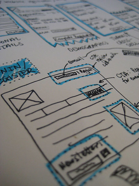 5 ways to speed up your design with UI kits   UX   Creative Bloq   User Experience Research & User Centered Design (UCD)   Scoop.it