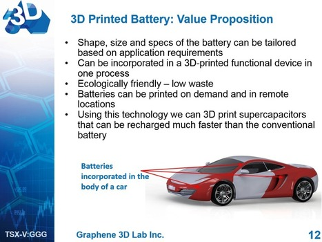 Graphene 3D Lab (GGG.V) to Demo 3D Printed Batteries > ENGINEERING.com | Technology Developments | Scoop.it