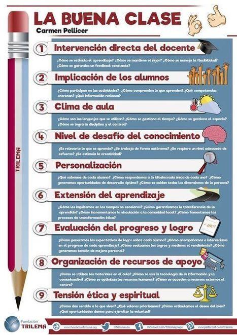 9 Aspectos para una Buena Clase | Infografía | Recull diari | Scoop.it