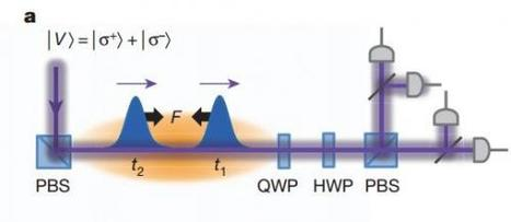 Scientists create never-before-seen form of matter | Forms of Energy | Scoop.it