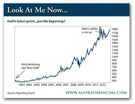 JFBmarketing at APSense: Gold is Honest Money for this reason!   Planning Your Investments for your retirement   Scoop.it