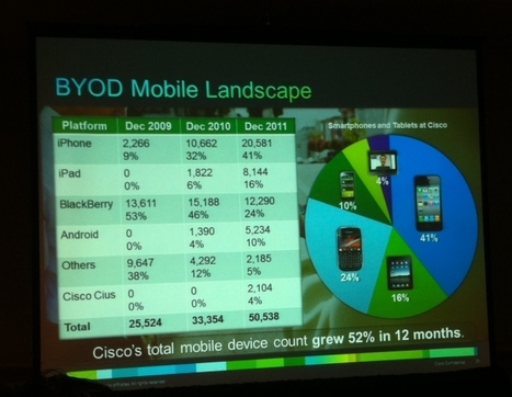 Cisco: The Biggest Mobile BYOD Deployment Around? [Slides] | 21st Century Tools for Teaching-People and Learners | Scoop.it