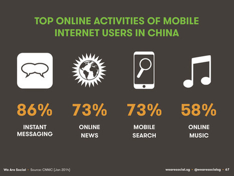 Making sense of China's social and mobile web | Managing Technology and Talent for Learning & Innovation | Scoop.it