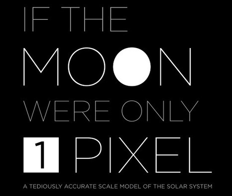 If the Moon Were Only One Pixel: a Scale Model of the Solar System | Tracking Transmedia | Scoop.it